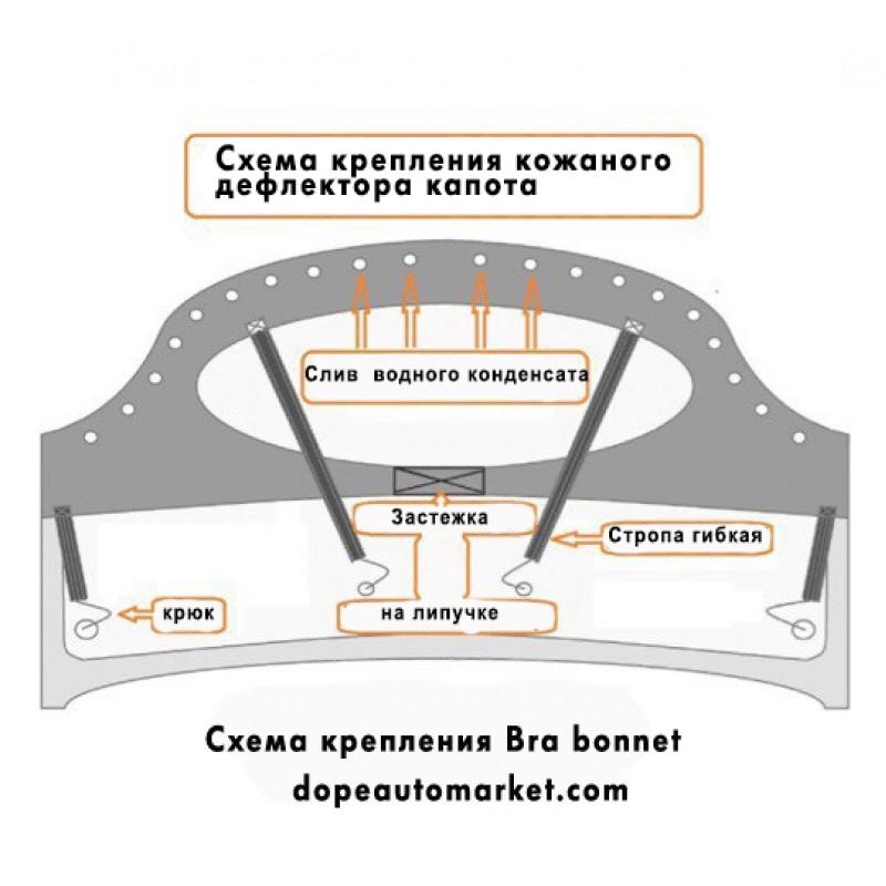 дефлектор капота Opel Astra H GTC